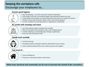 protect from covid-19 workplace